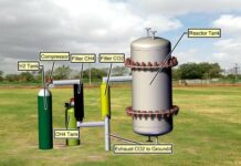 Antasena Biohydrogen Electric Generator