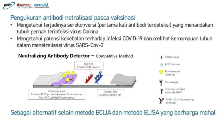 Inovasi Teknologi Pengukuran Kadar Antibodi Covid-19