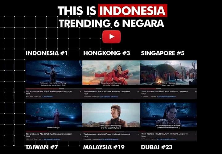 This is Indonesia Trending